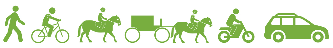Representation of a walker, a cyclist, a horse rider, a horse and cart a motorcyclist and a car